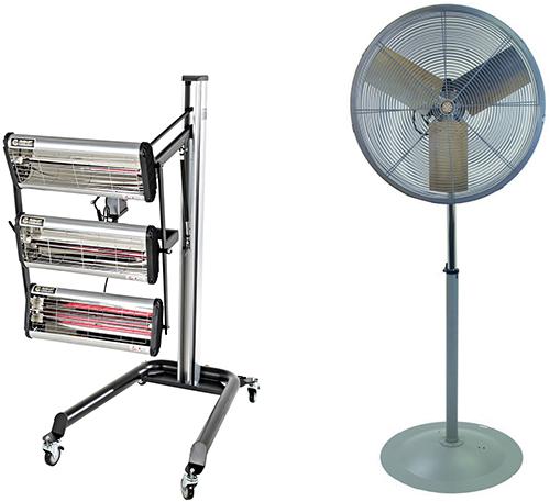 Industrial Heaters & Industrial Fans