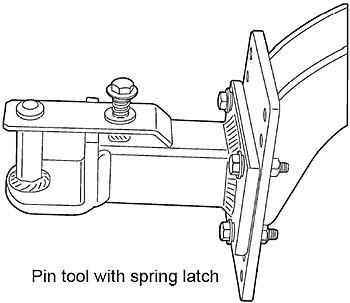 Big Joe T15 Pin Tool
