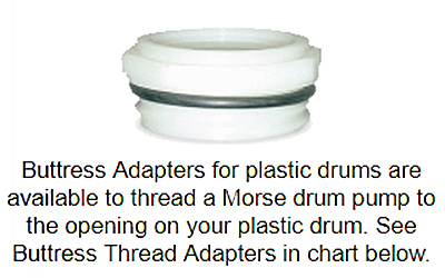 Morse Buttress adaptor for plastic drums