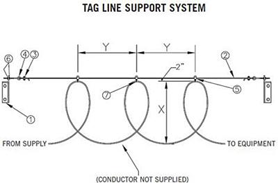 Spanco 04053 Tag Line Assembly