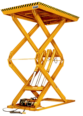 Ecoa Double Scissor Lift Table
