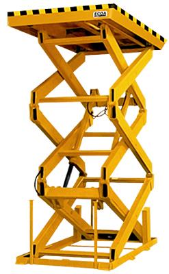 Ecoa Triple Scissor Lift Table