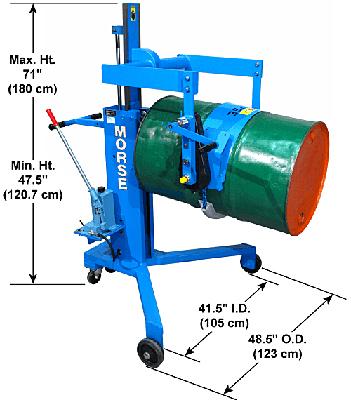 Morse 82A-GT Dimensions