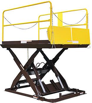Vestil WL-100-10-68 Scissor Dock Lift