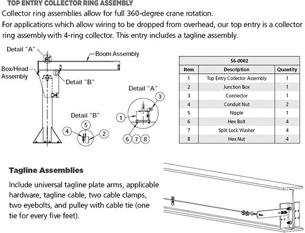Spanco 600 Jib Crane Accessories