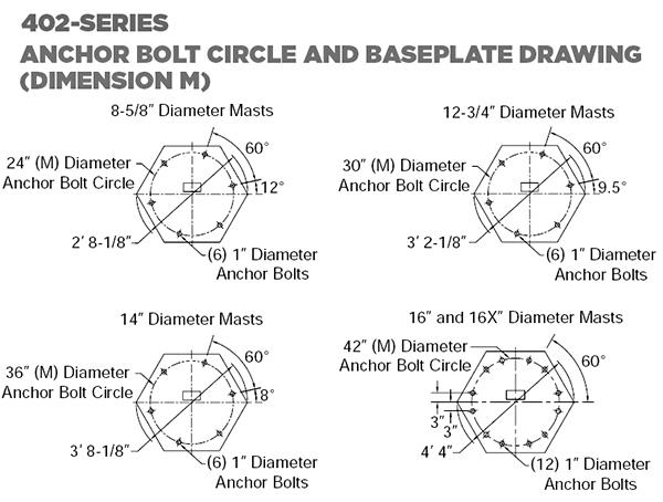 Spanco 402-Series Jib Cranes Baseplates