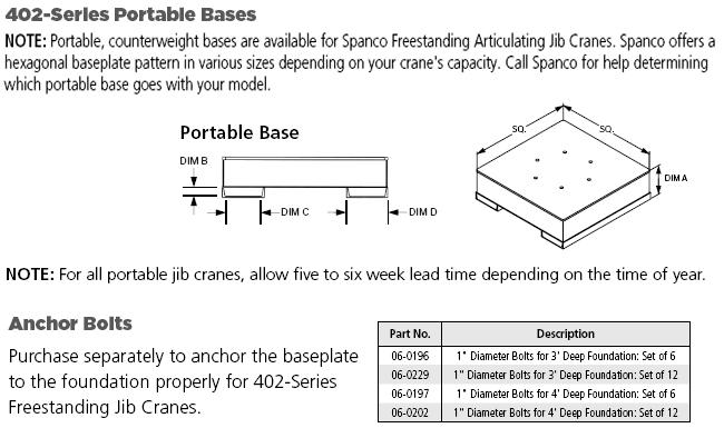Spanco 402-Series Jib Cranes Options