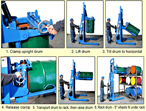 Morse 620 Drum Lifter, Tilter, Stacker