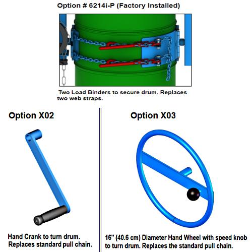 Options for 285A-GR Forklift Drum Dumper